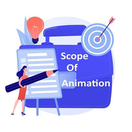 scope of animation in india